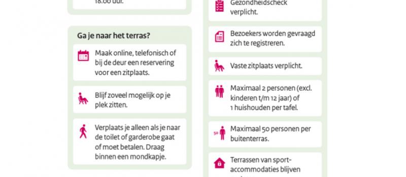 Terrassen open - de nieuwe regels vanaf 28 april - wielercafes.nl